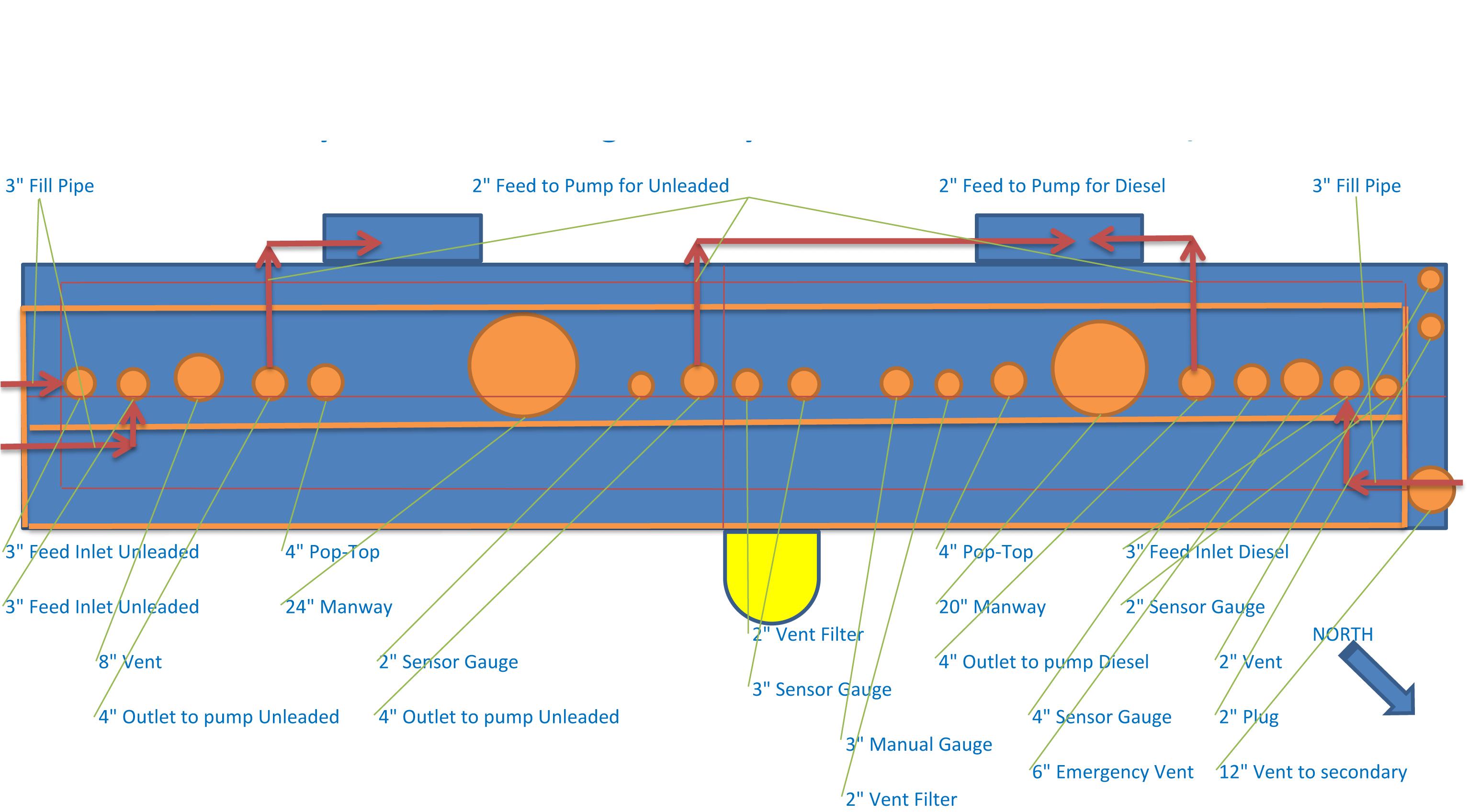 ul-142-tanks